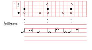 Juggling notation