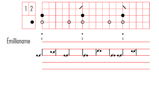 Harmonic throws juggling notation system