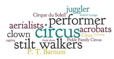 <em>MLA</em> As a Resource for Circus Research