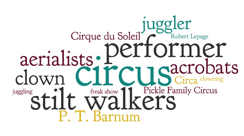 circus research