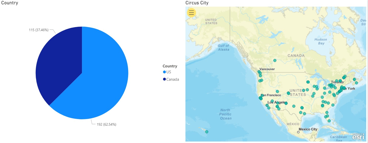 A graphic map of respondents to the survey. 62.54% from US, 37.46% from Canada.