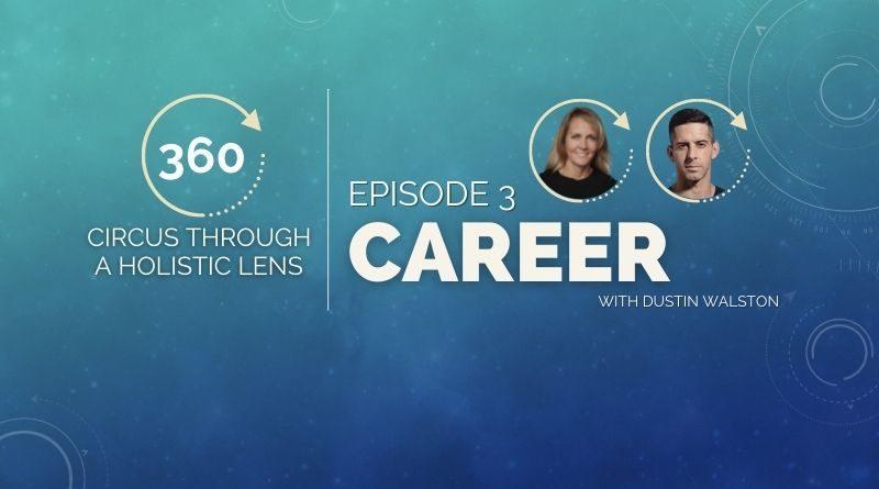 360 Degrees title slide